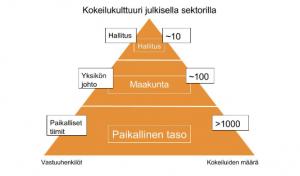kok-kult-julk